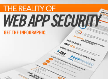 At-a-Glance: Reality of Web Application Vulnerabilities